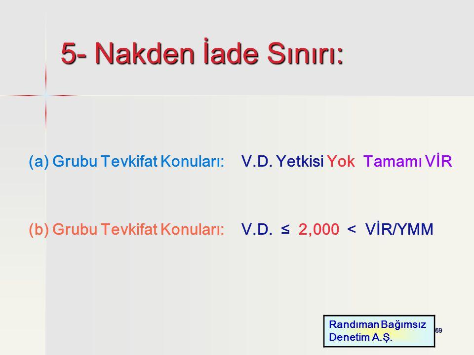 5- Nakden İade Sınırı: (a) Grubu Tevkifat Konuları: V.D. Yetkisi Yok Tamamı VİR. (b) Grubu Tevkifat Konuları: V.D. ≤ 2,000 < VİR/YMM.