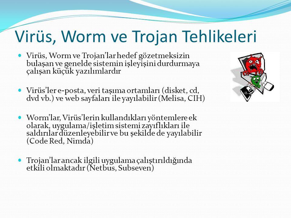 Virüs, Worm ve Trojan Tehlikeleri