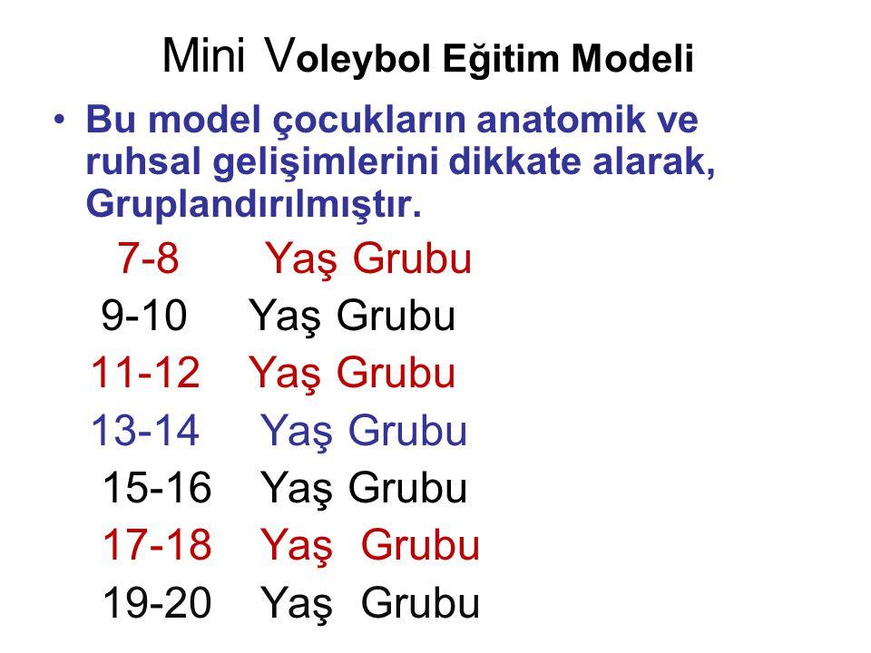 Mini Voleybol Eğitim Modeli