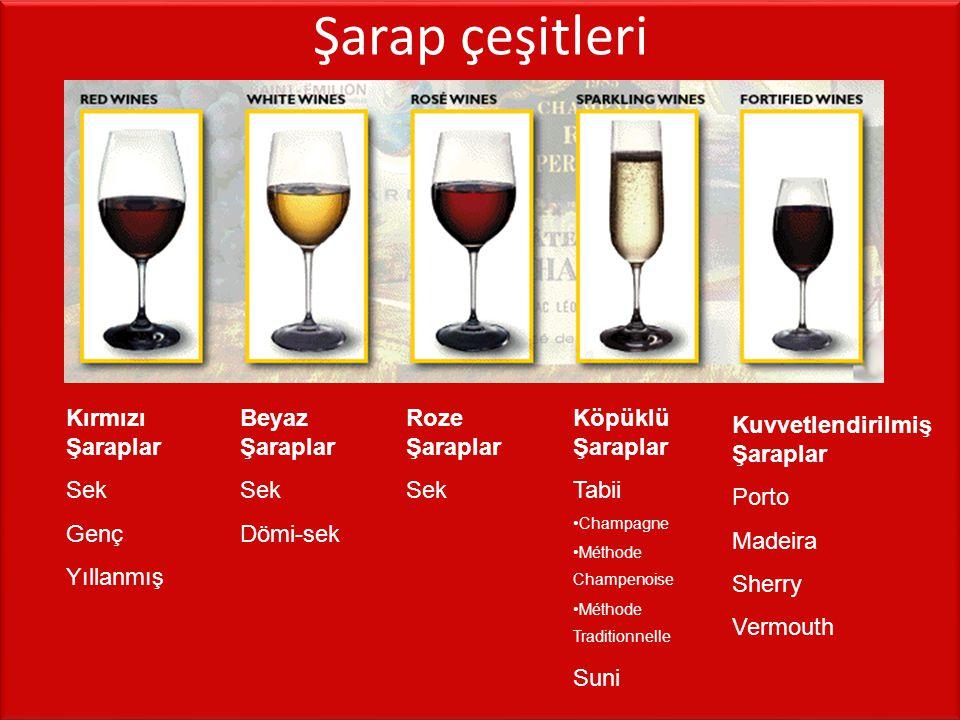 Şarap çeşitleri Kırmızı Şaraplar Sek Genç Yıllanmış Beyaz Şaraplar Sek