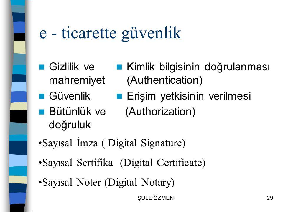 e - ticarette güvenlik Gizlilik ve mahremiyet Güvenlik