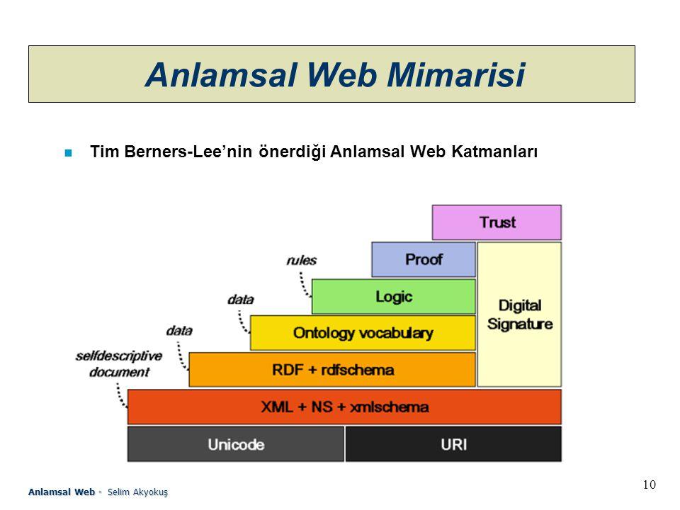 Anlamsal Web Mimarisi Tim Berners-Lee'nin önerdiği Anlamsal Web Katmanları.