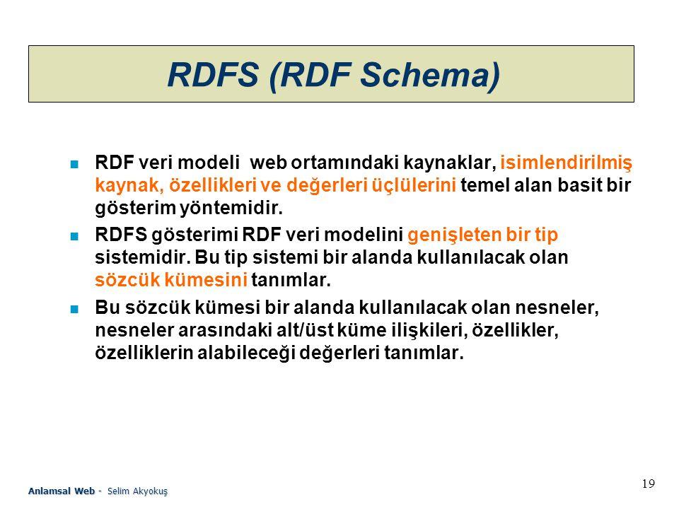 RDFS (RDF Schema)