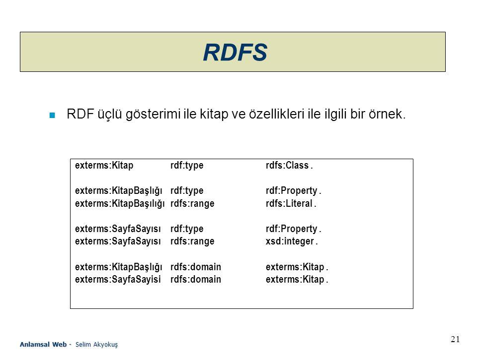 RDFS RDF üçlü gösterimi ile kitap ve özellikleri ile ilgili bir örnek.