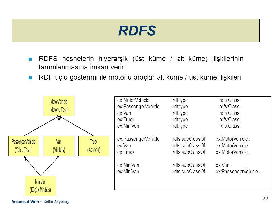RDFS RDFS nesnelerin hiyerarşik (üst küme / alt küme) ilişkilerinin tanımlanmasına imkan verir.