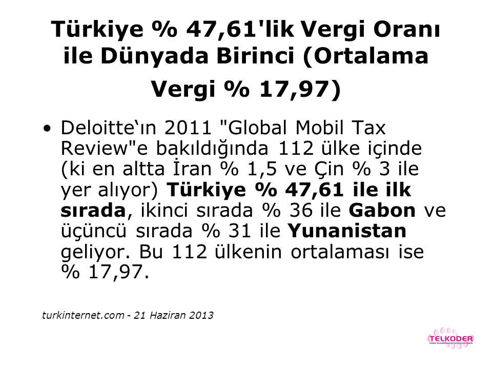 Türkiye % 47,61 lik Vergi Oranı ile Dünyada Birinci (Ortalama Vergi % 17,97)