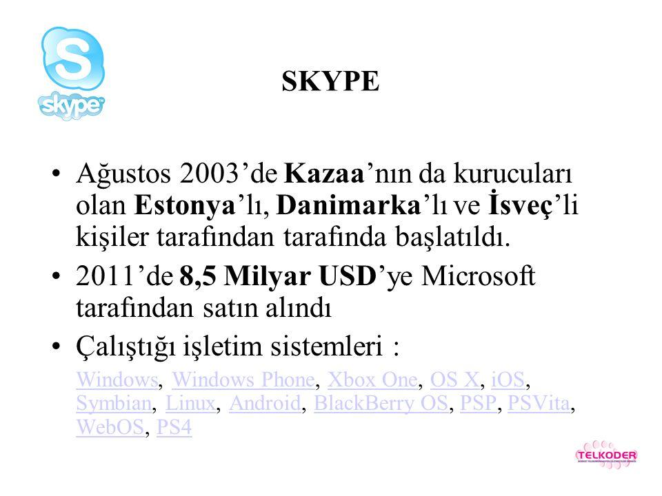 2011'de 8,5 Milyar USD'ye Microsoft tarafından satın alındı