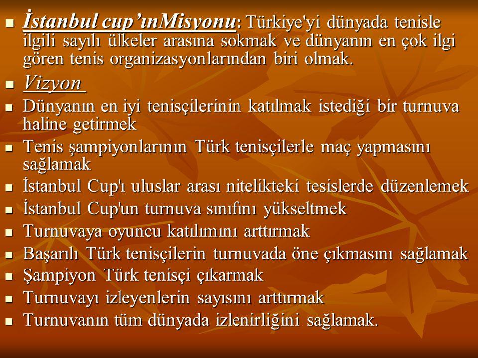 İstanbul cup'ınMisyonu: Türkiye yi dünyada tenisle ilgili sayılı ülkeler arasına sokmak ve dünyanın en çok ilgi gören tenis organizasyonlarından biri olmak.