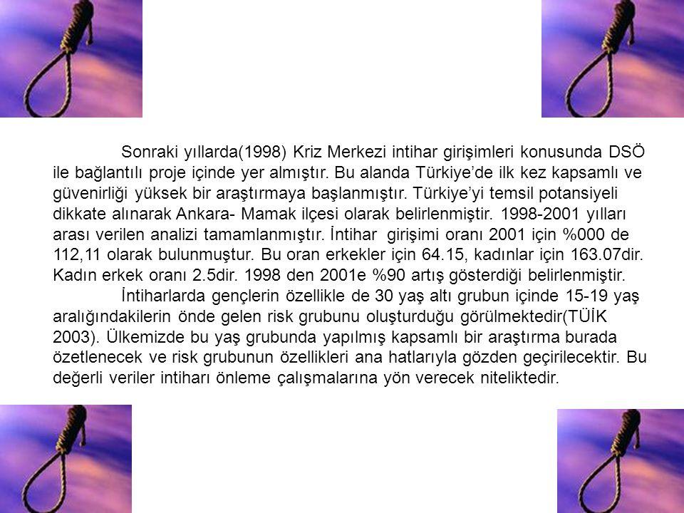 Sonraki yıllarda(1998) Kriz Merkezi intihar girişimleri konusunda DSÖ ile bağlantılı proje içinde yer almıştır. Bu alanda Türkiye'de ilk kez kapsamlı ve güvenirliği yüksek bir araştırmaya başlanmıştır. Türkiye'yi temsil potansiyeli dikkate alınarak Ankara- Mamak ilçesi olarak belirlenmiştir. 1998-2001 yılları arası verilen analizi tamamlanmıştır. İntihar girişimi oranı 2001 için %000 de 112,11 olarak bulunmuştur. Bu oran erkekler için 64.15, kadınlar için 163.07dir. Kadın erkek oranı 2.5dir. 1998 den 2001e %90 artış gösterdiği belirlenmiştir.