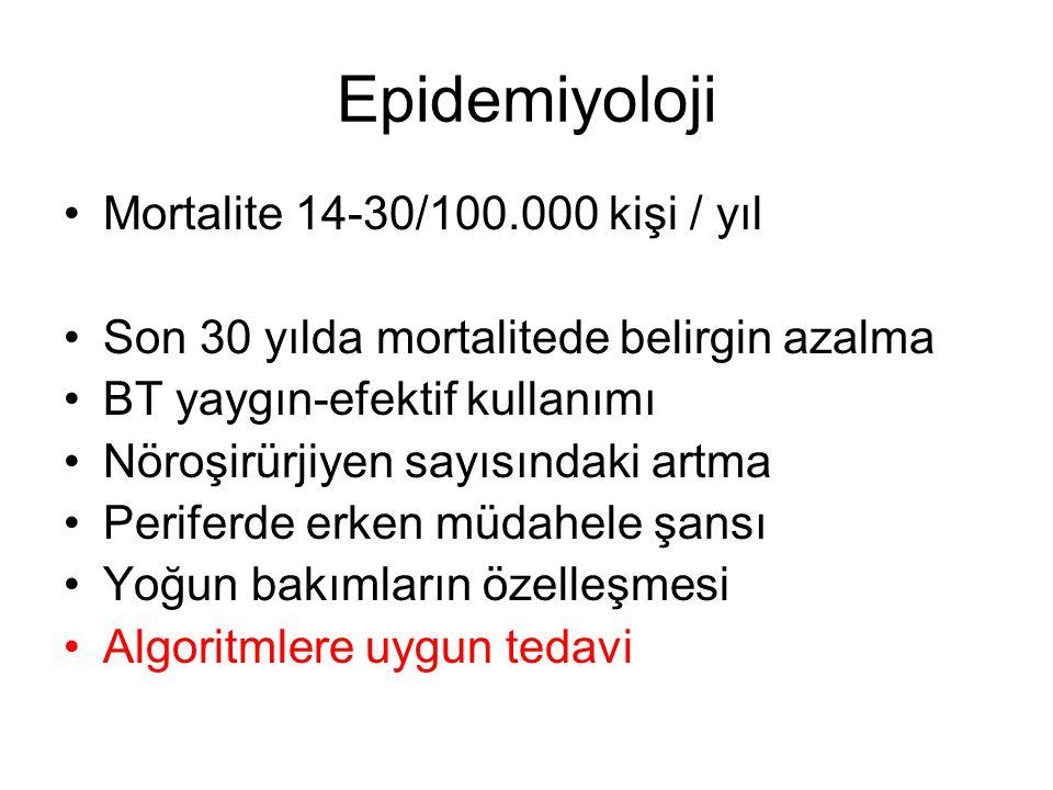Epidemiyoloji Mortalite 14-30/100.000 kişi / yıl
