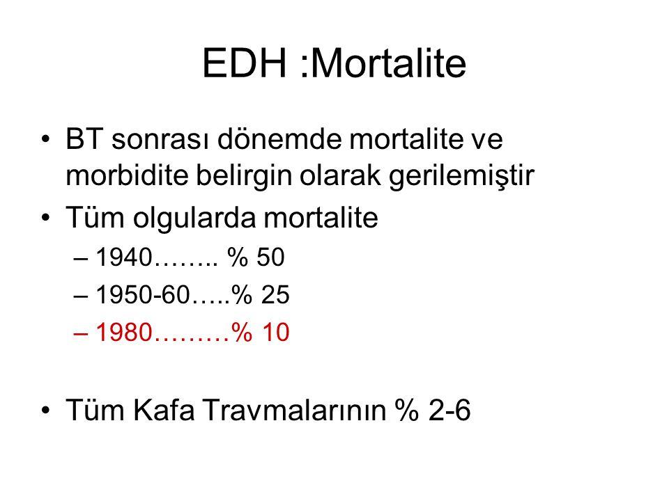 EDH :Mortalite BT sonrası dönemde mortalite ve morbidite belirgin olarak gerilemiştir. Tüm olgularda mortalite.