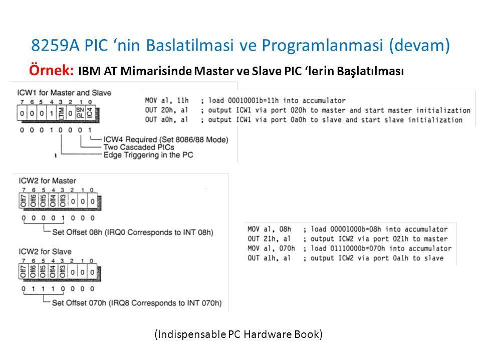 8259A PIC 'nin Baslatilmasi ve Programlanmasi (devam)