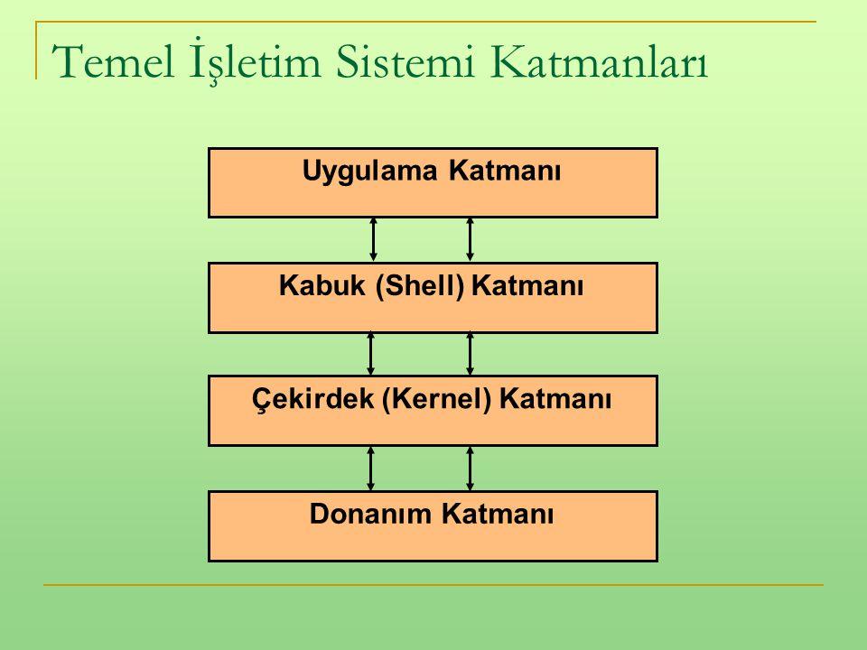 Temel İşletim Sistemi Katmanları