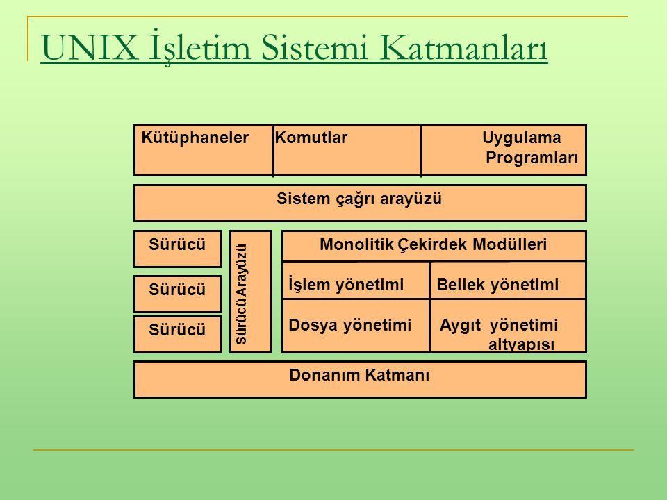 UNIX İşletim Sistemi Katmanları