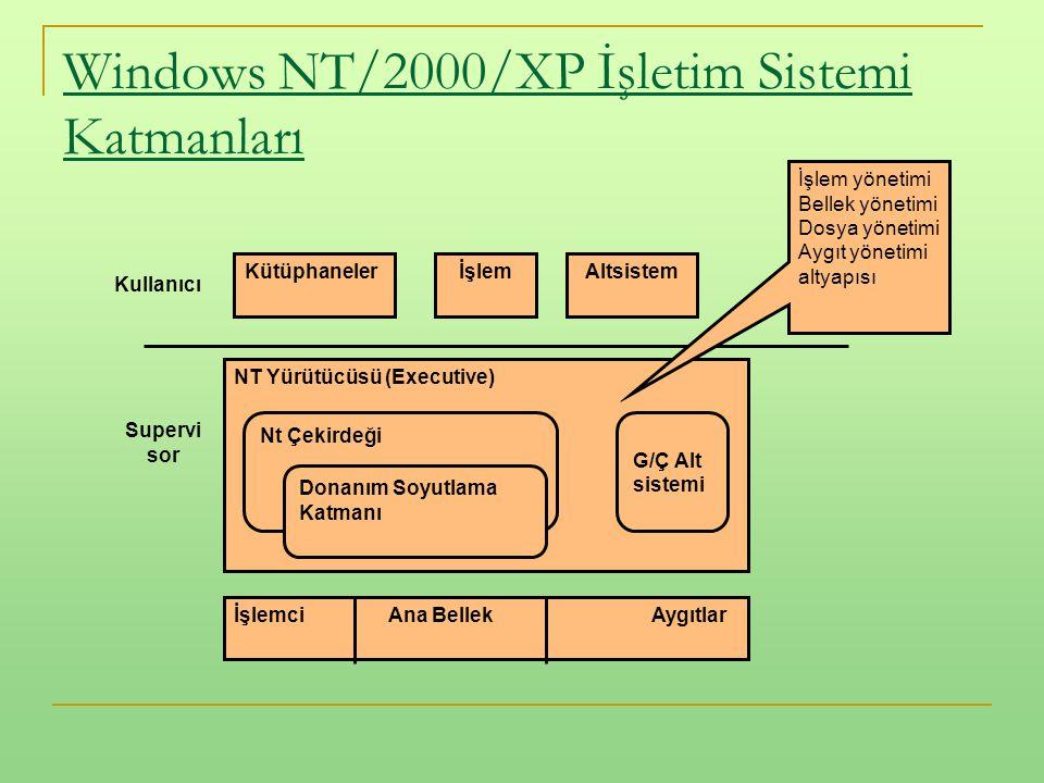 Windows NT/2000/XP İşletim Sistemi Katmanları