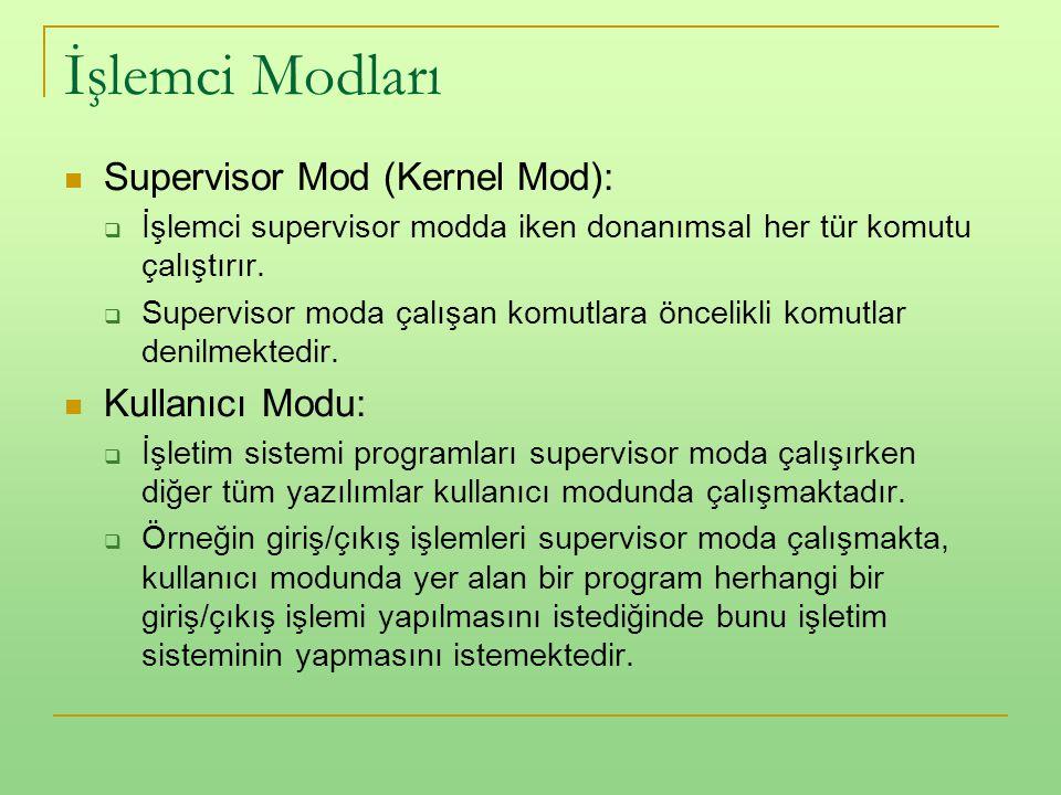 İşlemci Modları Supervisor Mod (Kernel Mod): Kullanıcı Modu: