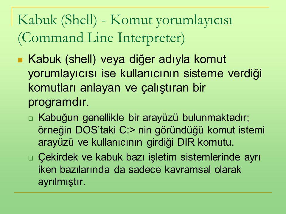 Kabuk (Shell) - Komut yorumlayıcısı (Command Line Interpreter)
