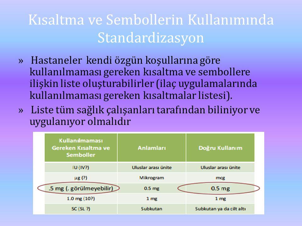 Kısaltma ve Sembollerin Kullanımında Standardizasyon