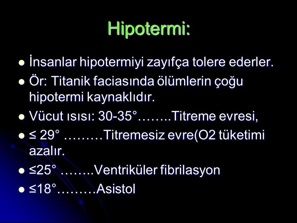 Hipotermi: İnsanlar hipotermiyi zayıfça tolere ederler.