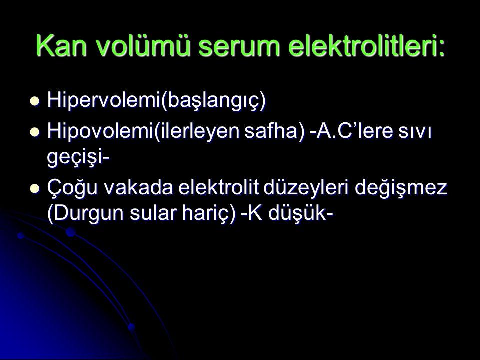 Kan volümü serum elektrolitleri: