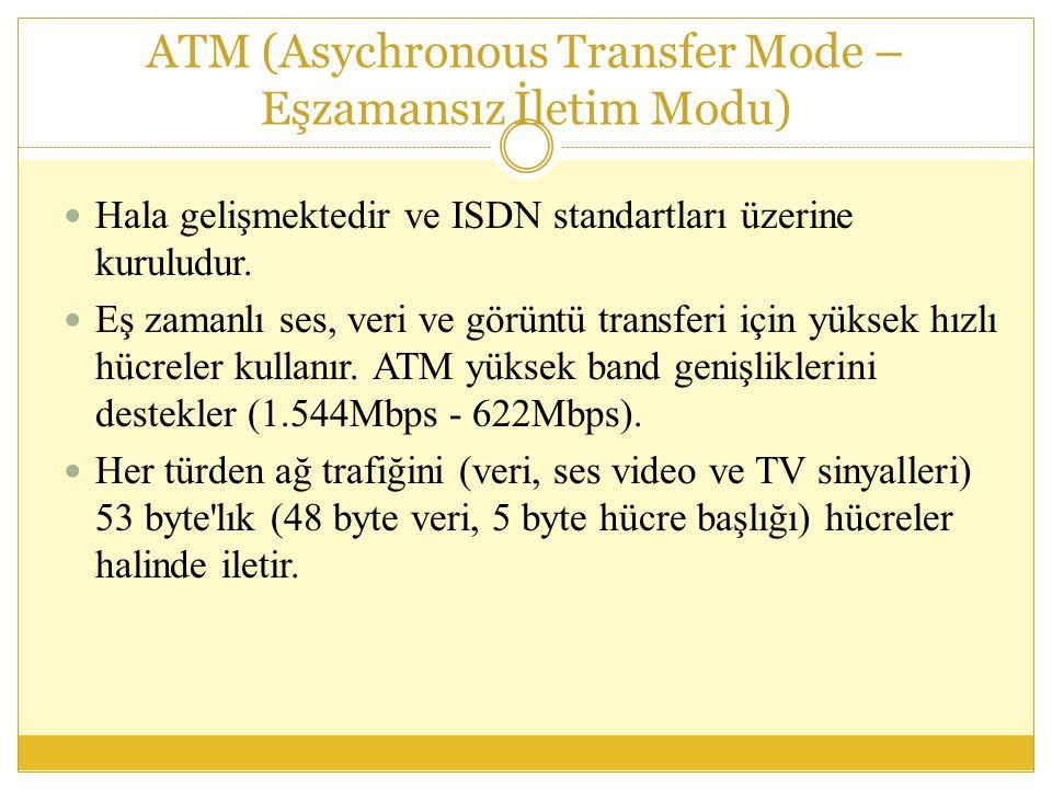 ATM (Asychronous Transfer Mode – Eşzamansız İletim Modu)
