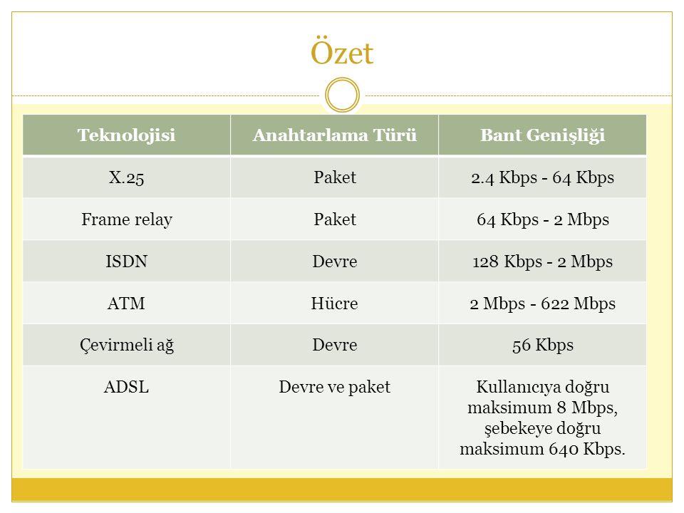 Kullanıcıya doğru maksimum 8 Mbps, şebekeye doğru maksimum 640 Kbps.
