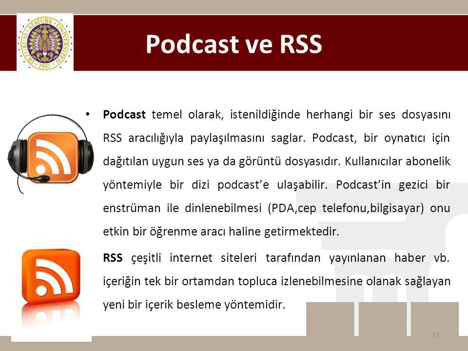 Podcast ve RSS