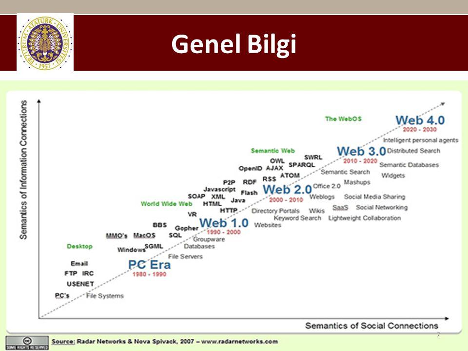 Genel Bilgi Teknolojideki gelişmeler egitime de yansımaktadır.