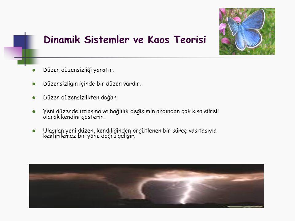 Dinamik Sistemler ve Kaos Teorisi