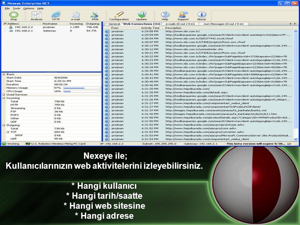Nexeye ile; Kullanıcılarınızın web aktivitelerini izleyebilirsiniz