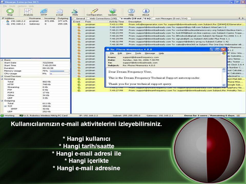 Kullanıcılarınızın e-mail aktivitelerini izleyebilirsiniz