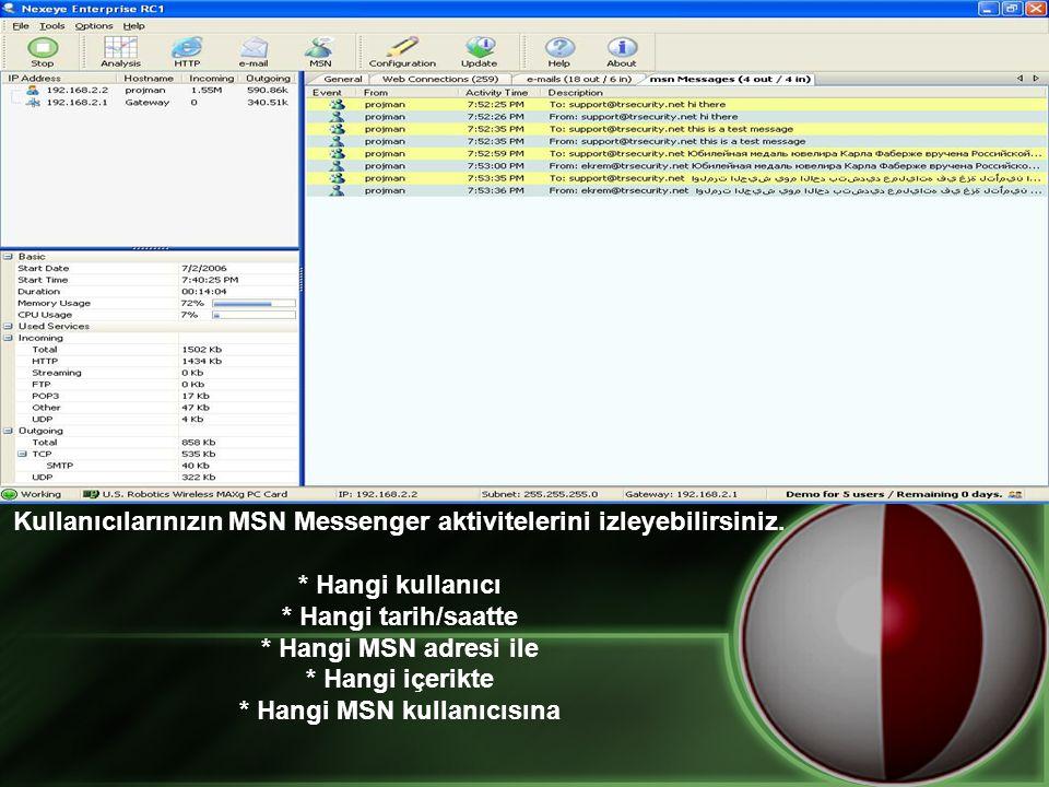 Kullanıcılarınızın MSN Messenger aktivitelerini izleyebilirsiniz