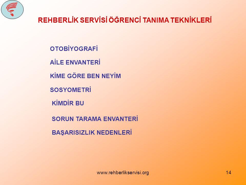 REHBERLİK SERVİSİ ÖĞRENCİ TANIMA TEKNİKLERİ