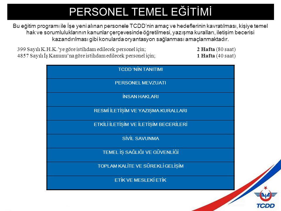 PERSONEL TEMEL EĞİTİMİ