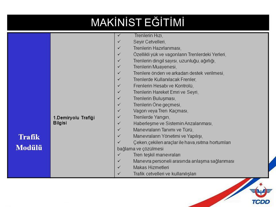MAKİNİST EĞİTİMİ Trafik Modülü Trenlerin Hızı, Seyir Cetvelleri,