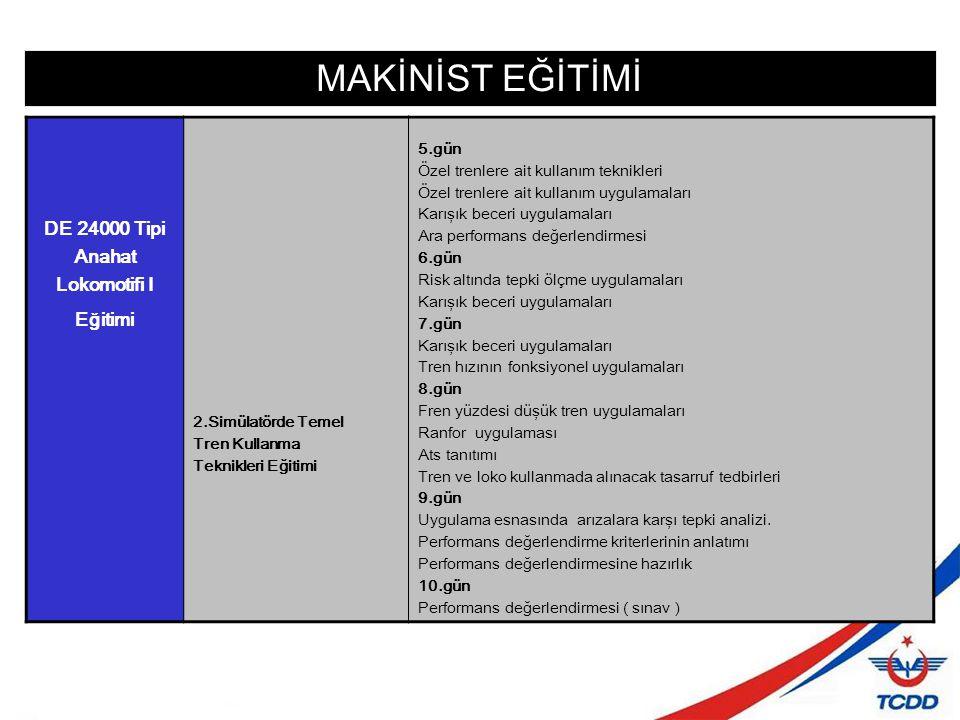 MAKİNİST EĞİTİMİ DE 24000 Tipi Anahat Lokomotifi I Eğitimi 5.gün