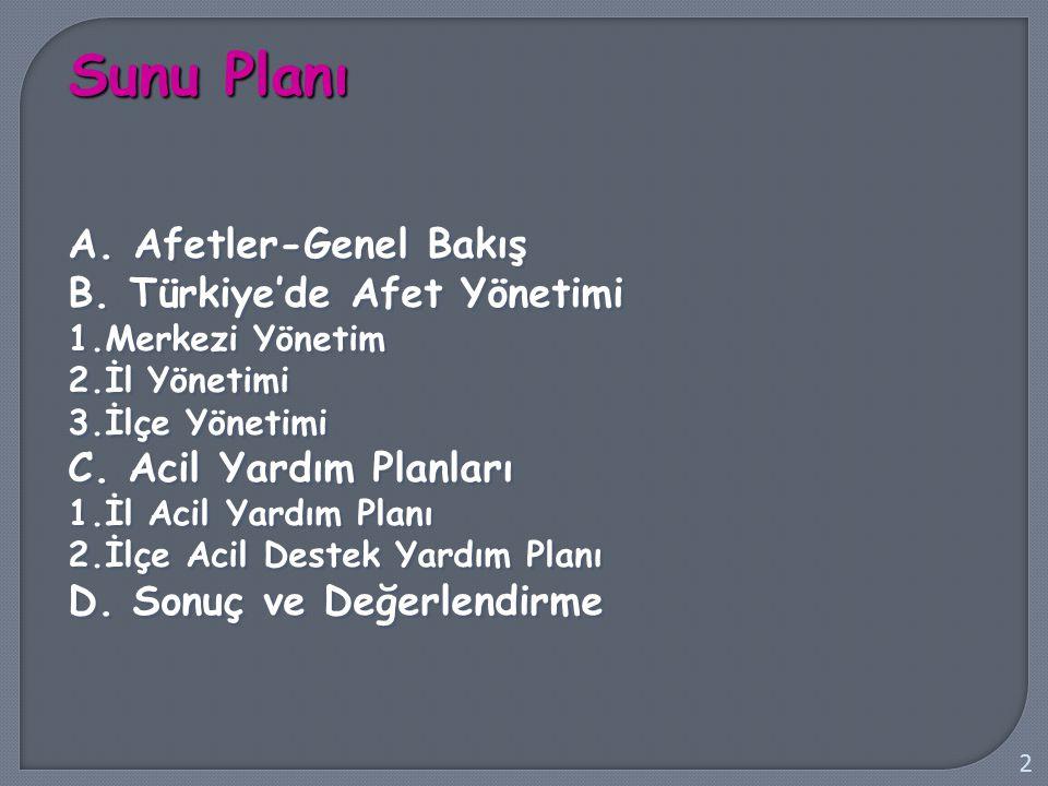 Sunu Planı A. Afetler-Genel Bakış B. Türkiye'de Afet Yönetimi