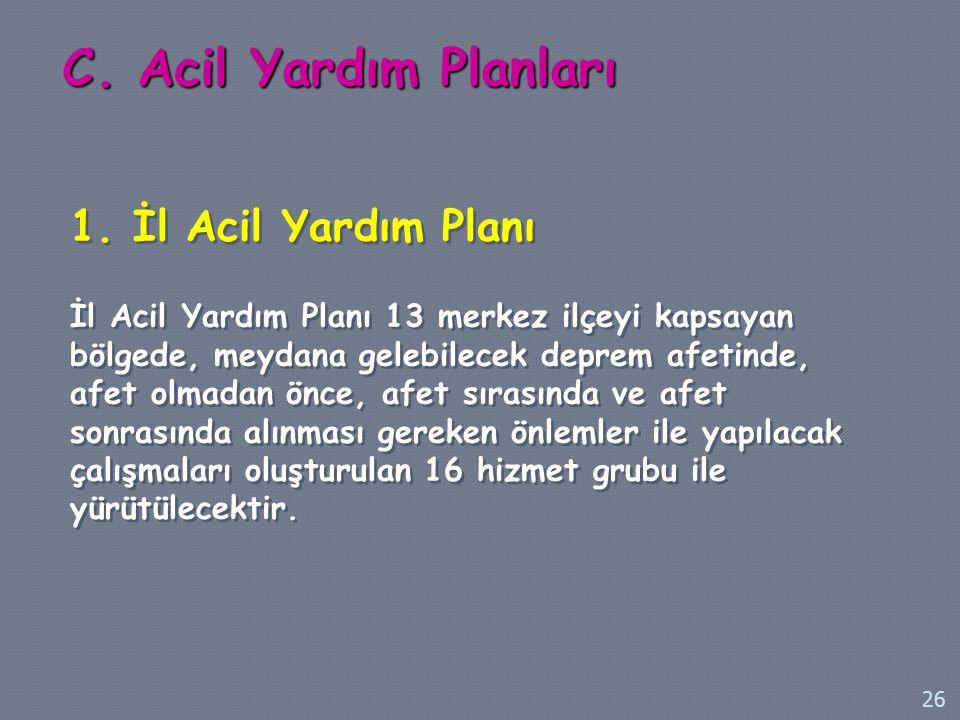 C. Acil Yardım Planları 1. İl Acil Yardım Planı