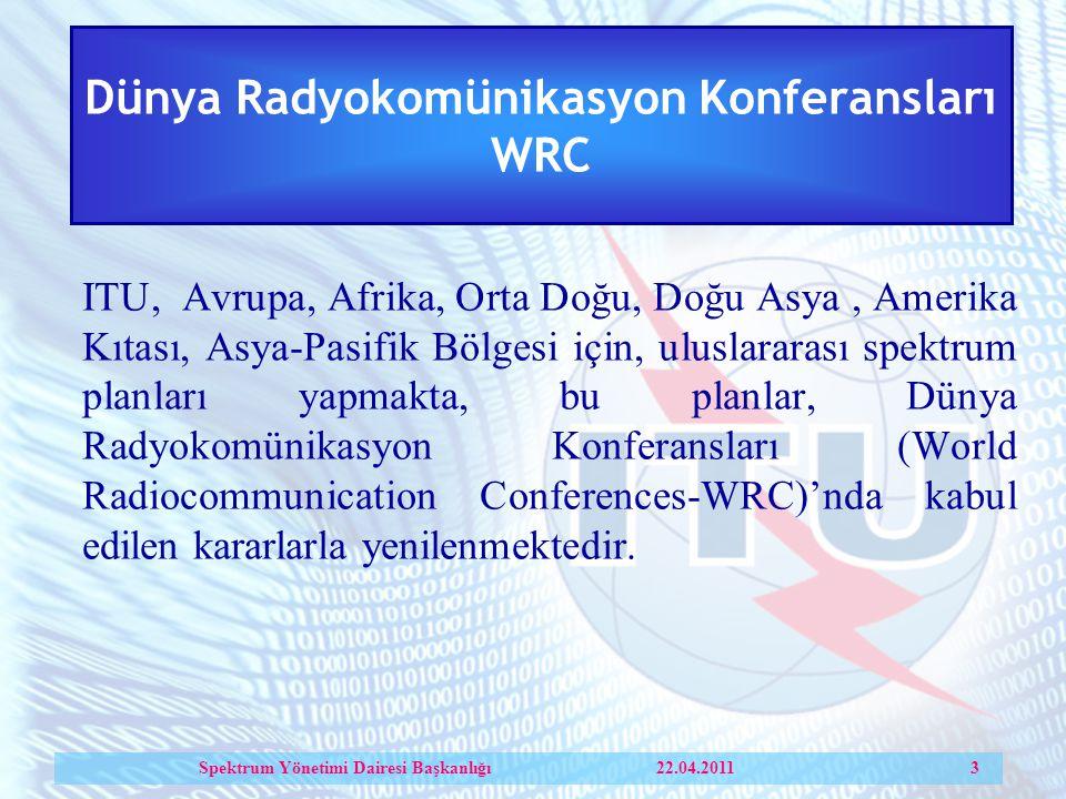 Dünya Radyokomünikasyon Konferansları WRC