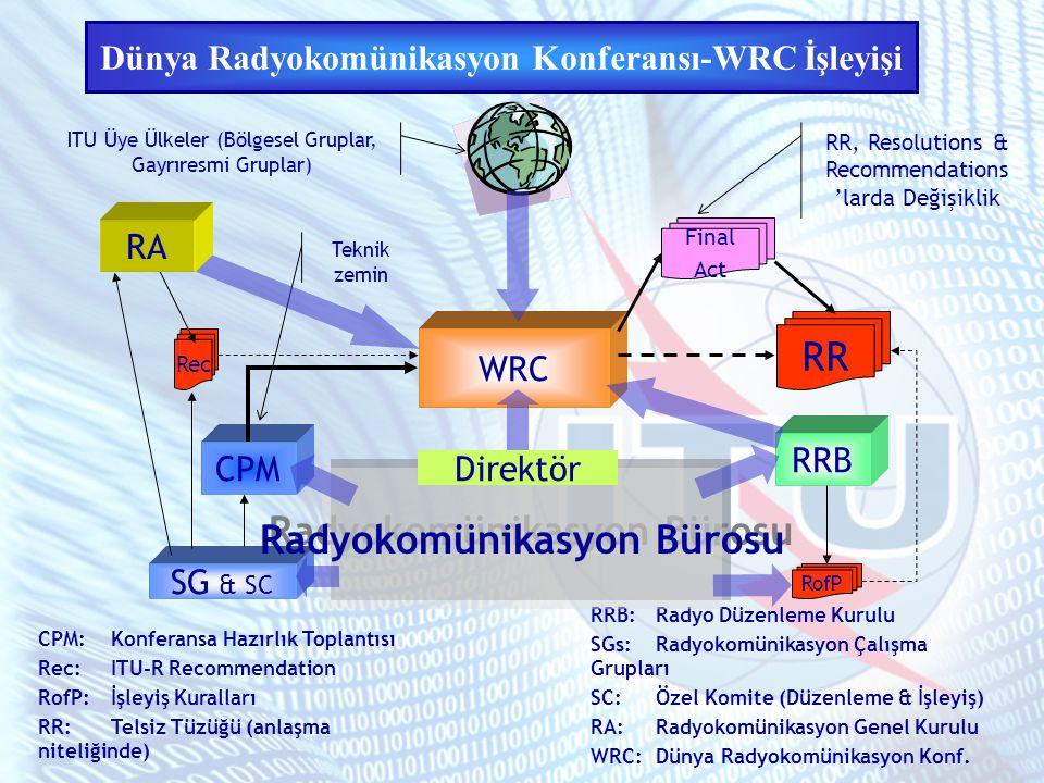 Dünya Radyokomünikasyon Konferansı-WRC İşleyişi