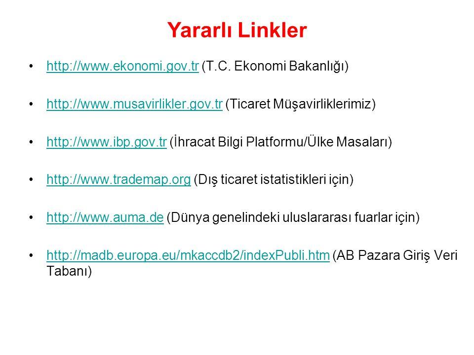 Yararlı Linkler http://www.ekonomi.gov.tr (T.C. Ekonomi Bakanlığı)