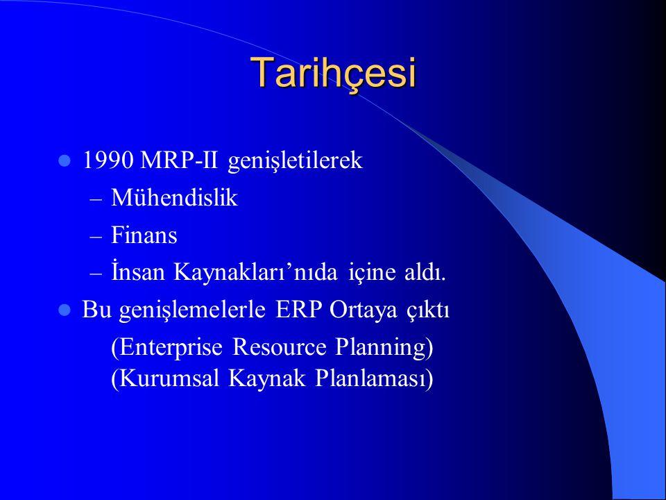 Tarihçesi 1990 MRP-II genişletilerek Mühendislik Finans