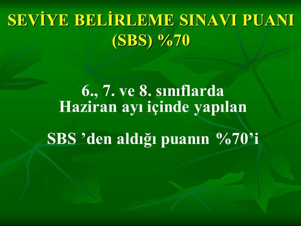 SEVİYE BELİRLEME SINAVI PUANI (SBS) %70