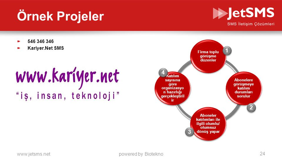 Örnek Projeler 1 4 2 3 546 346 346 Kariyer.Net SMS