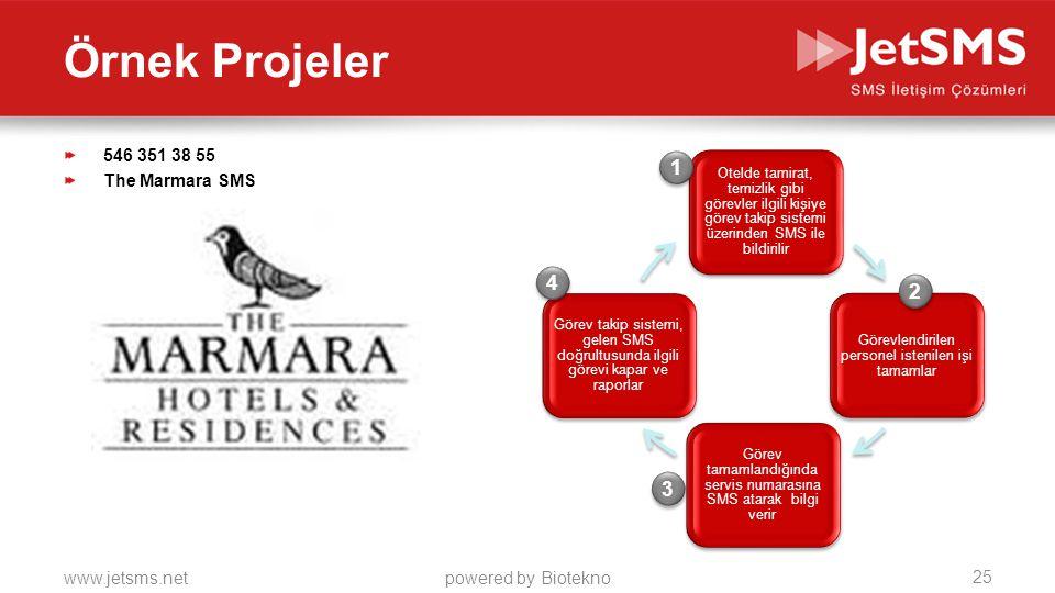 Örnek Projeler 1 4 2 3 546 351 38 55 The Marmara SMS