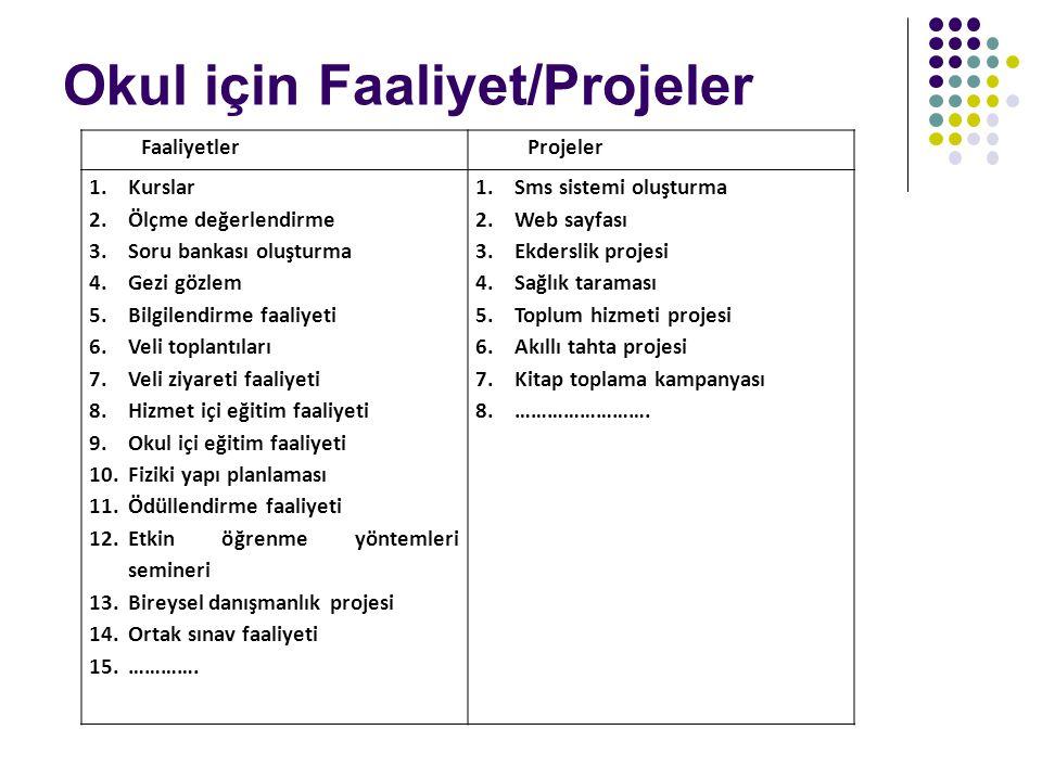 Okul için Faaliyet/Projeler