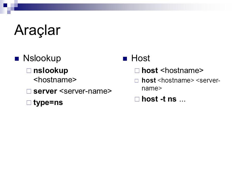 Araçlar Nslookup Host nslookup <hostname>