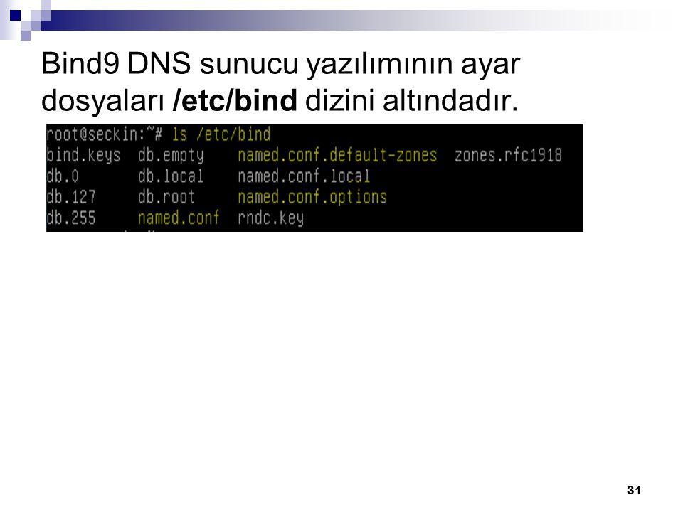 Bind9 DNS sunucu yazılımının ayar dosyaları /etc/bind dizini altındadır.