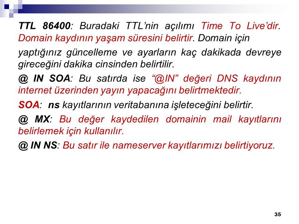 TTL 86400: Buradaki TTL'nin açılımı Time To Live'dir