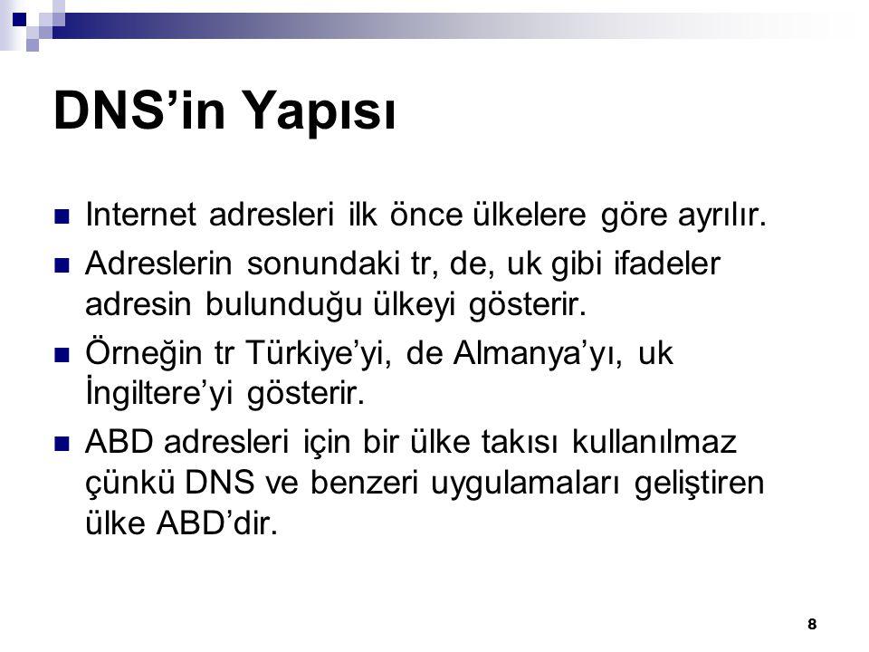 DNS'in Yapısı Internet adresleri ilk önce ülkelere göre ayrılır.